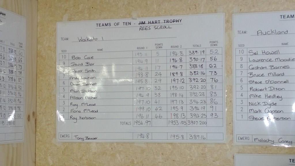 TOT 2013 Scores - 2nd Waikato 1